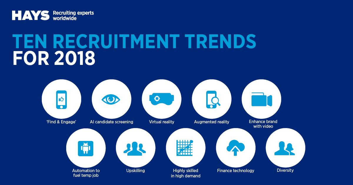 5 Recruitment Trends To In 2018